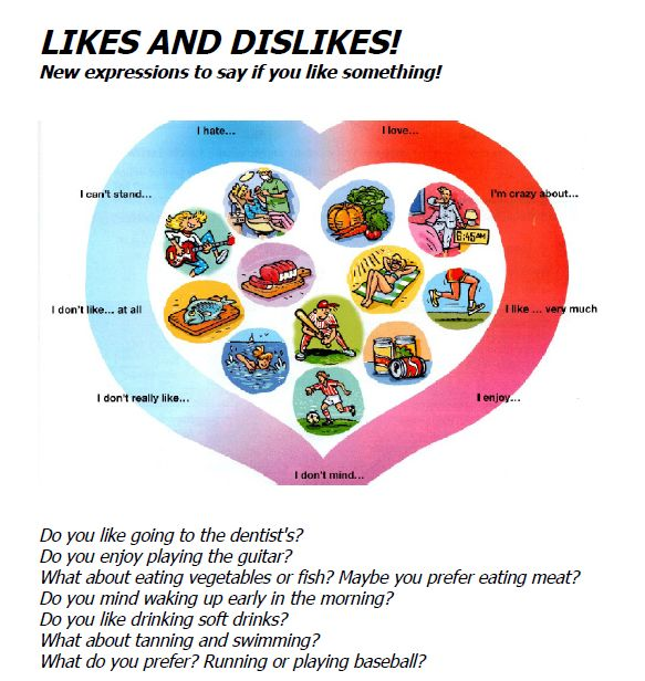 essay on my likes and dislikes Assignment write a short essay (3-5 paragraphs) examining the reasons that you like or dislike the story you are reading while a reflective personal essay (therefore using i or my), this essay should be written using an academic and analytic approach.